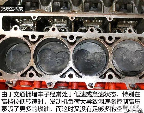 积碳成灾不用怕 勒布燃油添加剂测试